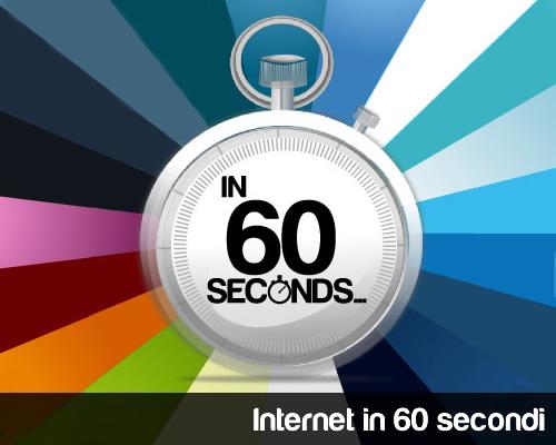 Cosa succede su Internet ogni sessanta secondi?