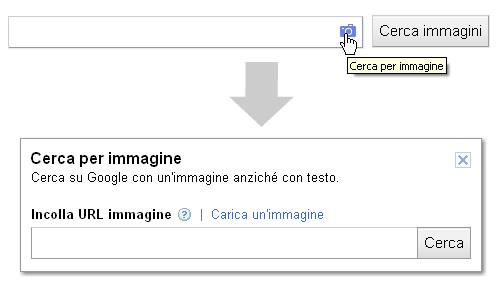 google image search ricerche per immagini blog